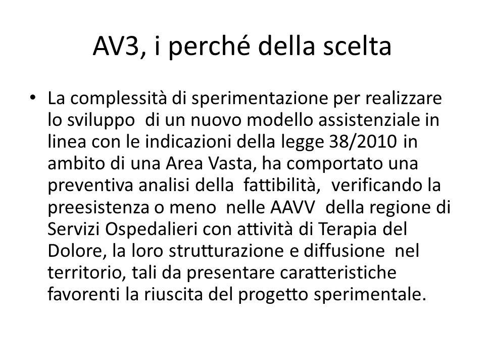AV3, i perché della scelta La complessità di sperimentazione per realizzare lo sviluppo di un nuovo modello assistenziale in linea con le indicazioni della legge 38/2010 in ambito di una Area Vasta, ha comportato una preventiva analisi della fattibilità, verificando la preesistenza o meno nelle AAVV della regione di Servizi Ospedalieri con attività di Terapia del Dolore, la loro strutturazione e diffusione nel territorio, tali da presentare caratteristiche favorenti la riuscita del progetto sperimentale.