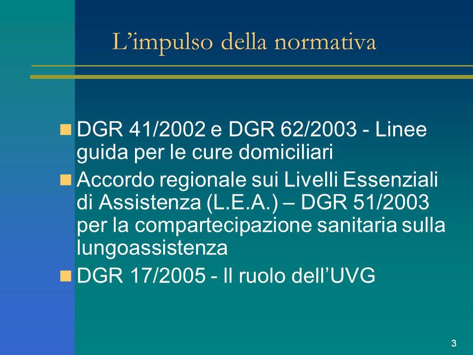 3 L'impulso della normativa DGR 41/2002 e DGR 62/2003 - Linee guida per le cure domiciliari Accordo regionale sui Livelli Essenziali di Assistenza (L.E.A.) – DGR 51/2003 per la compartecipazione sanitaria sulla lungoassistenza DGR 17/2005 - ll ruolo dell'UVG
