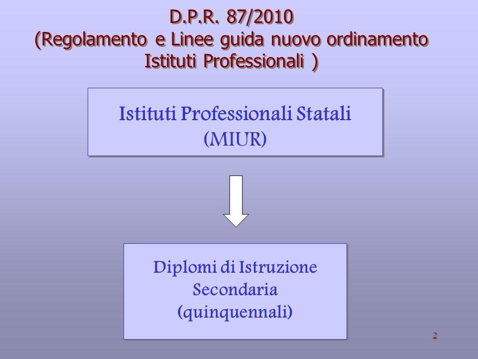 2 D.P.R.