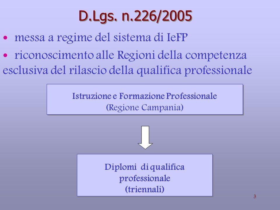 3 D.Lgs.