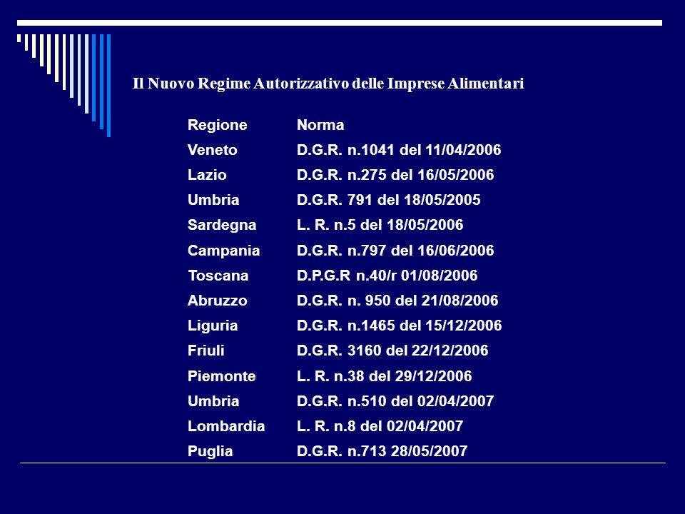 Il Nuovo Regime Autorizzativo delle Imprese Alimentari RegioneNorma VenetoD.G.R. n.1041 del 11/04/2006 LazioD.G.R. n.275 del 16/05/2006 UmbriaD.G.R. 7