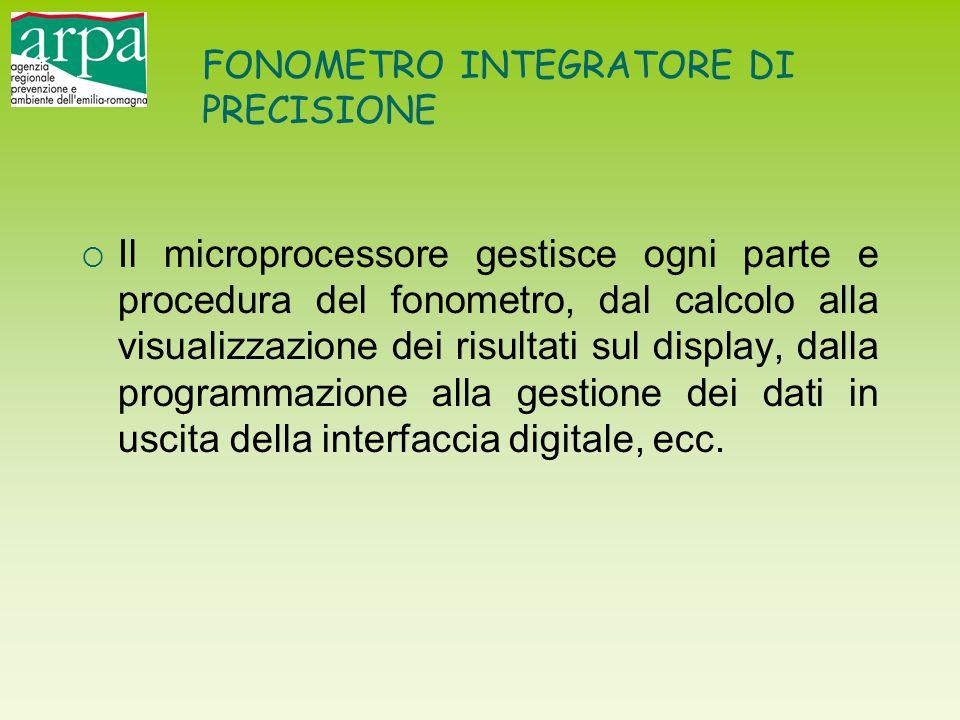 FONOMETRO INTEGRATORE DI PRECISIONE  Il microprocessore gestisce ogni parte e procedura del fonometro, dal calcolo alla visualizzazione dei risultati