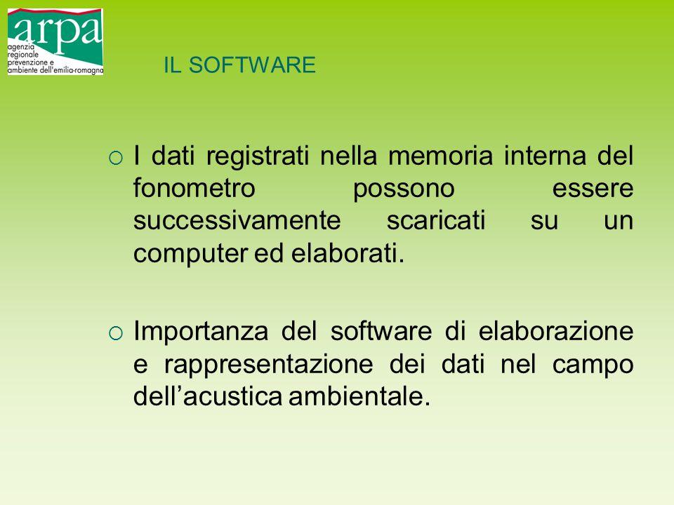 IL SOFTWARE  I dati registrati nella memoria interna del fonometro possono essere successivamente scaricati su un computer ed elaborati.  Importanza