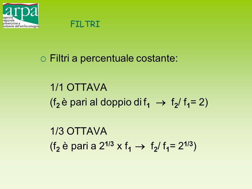  Filtri a percentuale costante: 1/1 OTTAVA (f 2 è pari al doppio di f 1  f 2 / f 1 = 2) 1/3 OTTAVA (f 2 è pari a 2 1/3 x f 1  f 2 / f 1 = 2 1/3 )