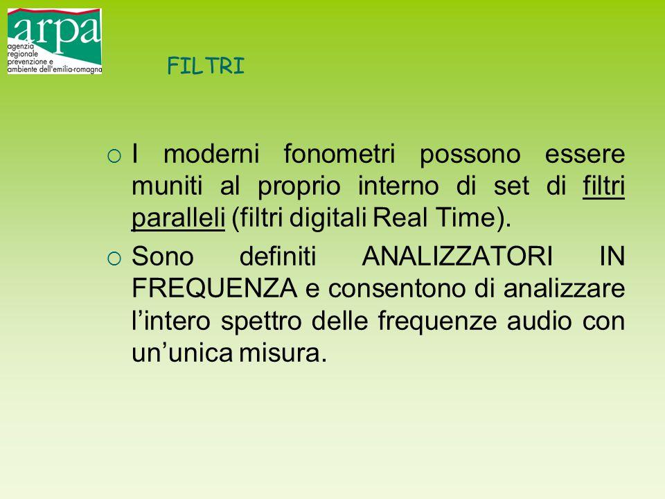 FILTRI  I moderni fonometri possono essere muniti al proprio interno di set di filtri paralleli (filtri digitali Real Time).  Sono definiti ANALIZZA