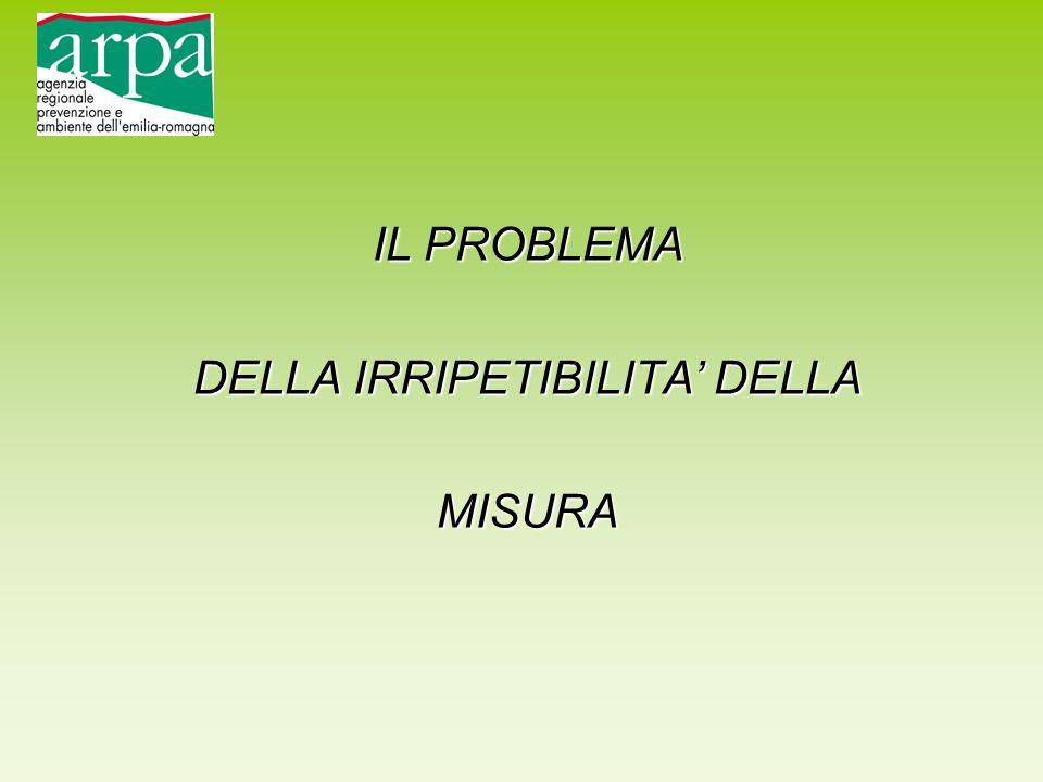 IL PROBLEMA DELLA IRRIPETIBILITA' DELLA MISURA