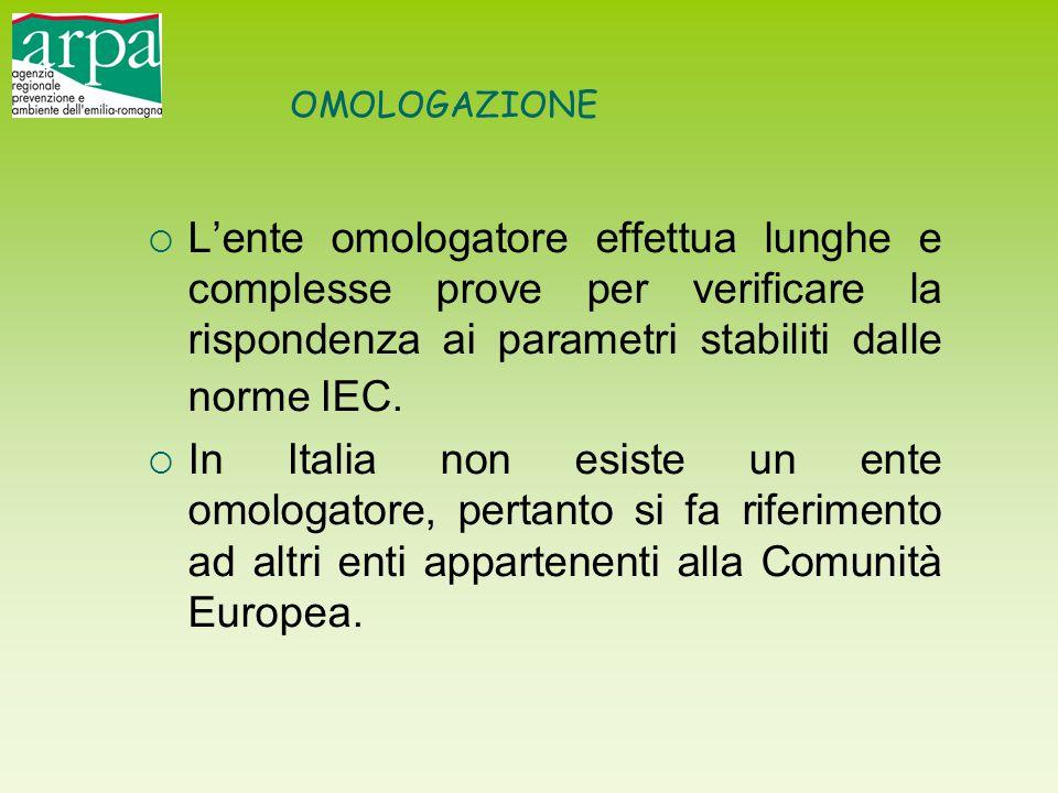 OMOLOGAZIONE  L'ente omologatore effettua lunghe e complesse prove per verificare la rispondenza ai parametri stabiliti dalle norme IEC.  In Italia