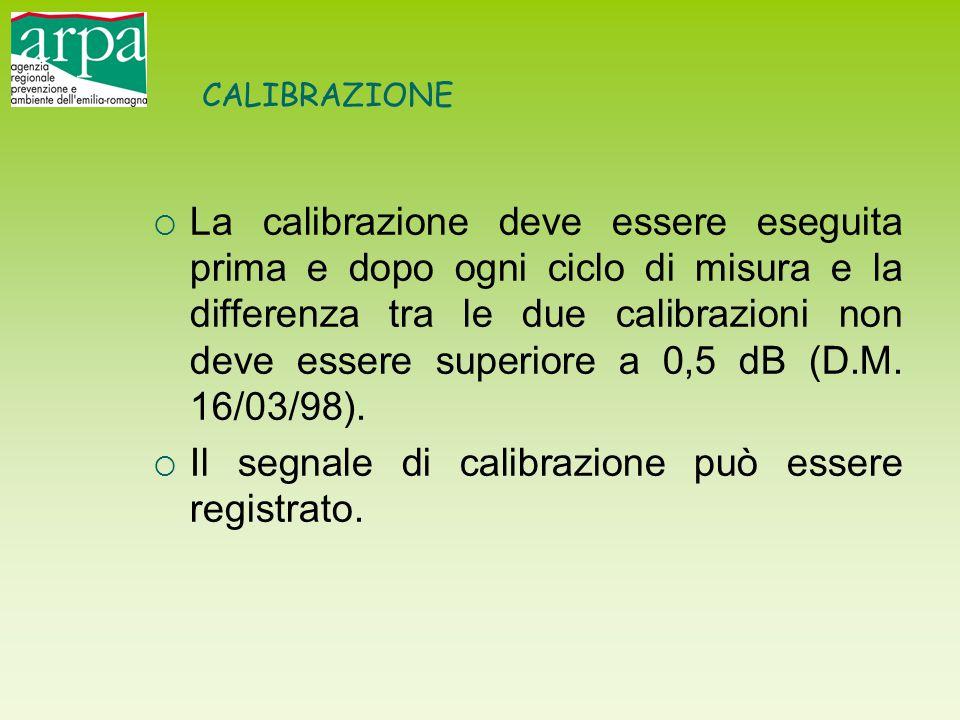 CALIBRAZIONE  La calibrazione deve essere eseguita prima e dopo ogni ciclo di misura e la differenza tra le due calibrazioni non deve essere superior