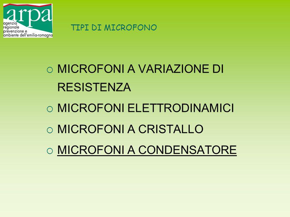 TIPI DI MICROFONO  MICROFONI A VARIAZIONE DI RESISTENZA  MICROFONI ELETTRODINAMICI  MICROFONI A CRISTALLO  MICROFONI A CONDENSATORE