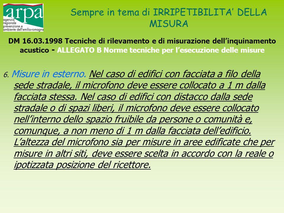 Sempre in tema di IRRIPETIBILITA' DELLA MISURA DM 16.03.1998 Tecniche di rilevamento e di misurazione dell'inquinamento acustico - ALLEGATO B Norme te