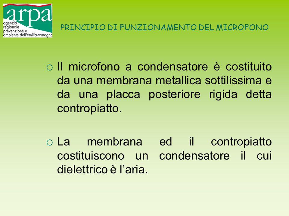 PRINCIPIO DI FUNZIONAMENTO DEL MICROFONO  Il microfono a condensatore è costituito da una membrana metallica sottilissima e da una placca posteriore