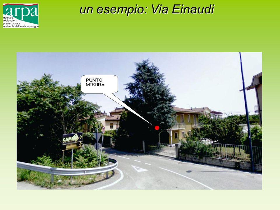 un esempio: Via Einaudi