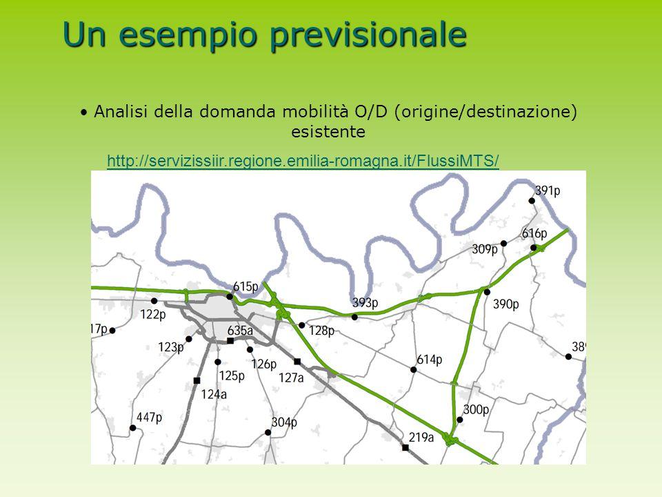Un esempio previsionale Analisi della domanda mobilità O/D (origine/destinazione) esistente http://servizissiir.regione.emilia-romagna.it/FlussiMTS/