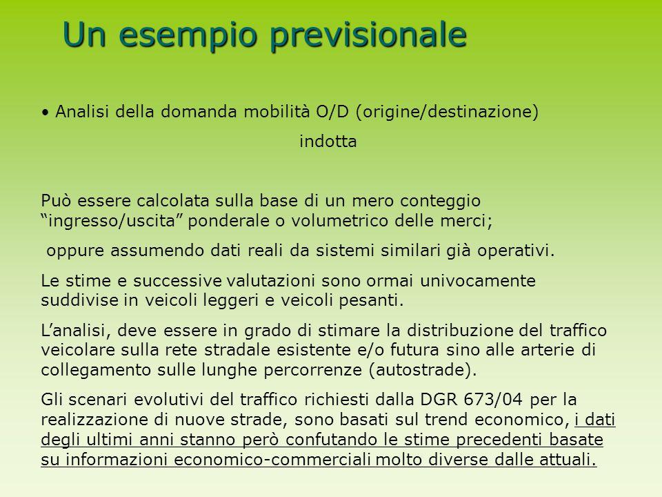 """Un esempio previsionale Analisi della domanda mobilità O/D (origine/destinazione) indotta Può essere calcolata sulla base di un mero conteggio """"ingres"""