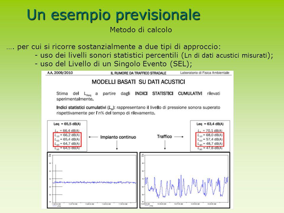 Un esempio previsionale Metodo di calcolo …. per cui si ricorre sostanzialmente a due tipi di approccio: - uso dei livelli sonori statistici percentil