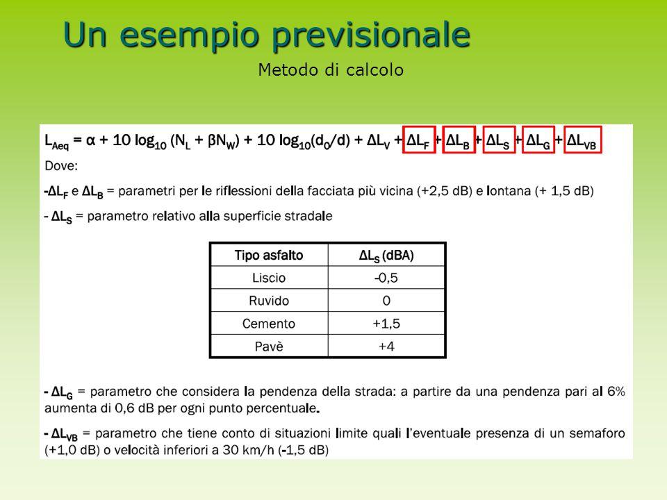 Un esempio previsionale Metodo di calcolo