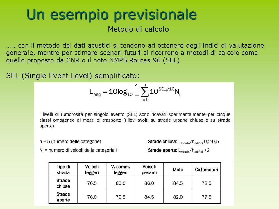 Un esempio previsionale Metodo di calcolo ….. con il metodo dei dati acustici si tendono ad ottenere degli indici di valutazione generale, mentre per