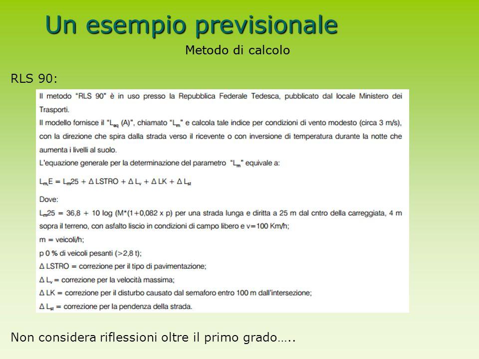 Un esempio previsionale Metodo di calcolo RLS 90: Non considera riflessioni oltre il primo grado…..