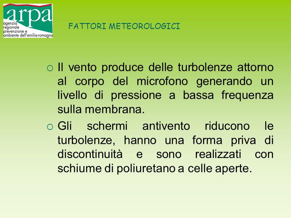 FATTORI METEOROLOGICI  Il vento produce delle turbolenze attorno al corpo del microfono generando un livello di pressione a bassa frequenza sulla mem