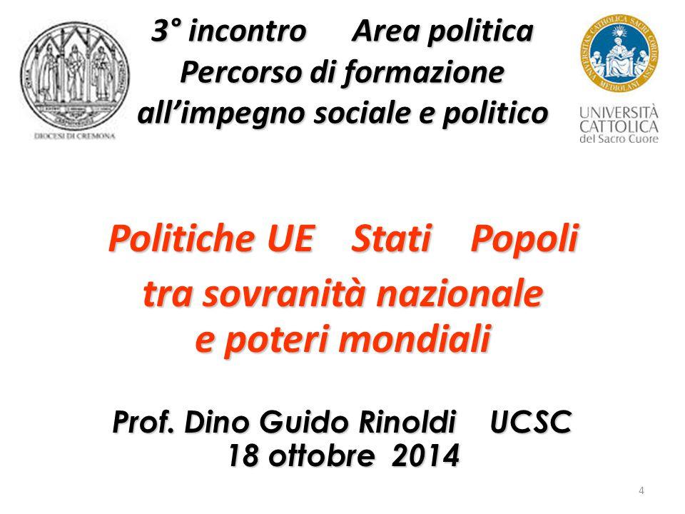 4 3° incontro Area politica Percorso di formazione all'impegno sociale e politico Politiche UE Stati Popoli tra sovranità nazionale e poteri mondiali Prof.