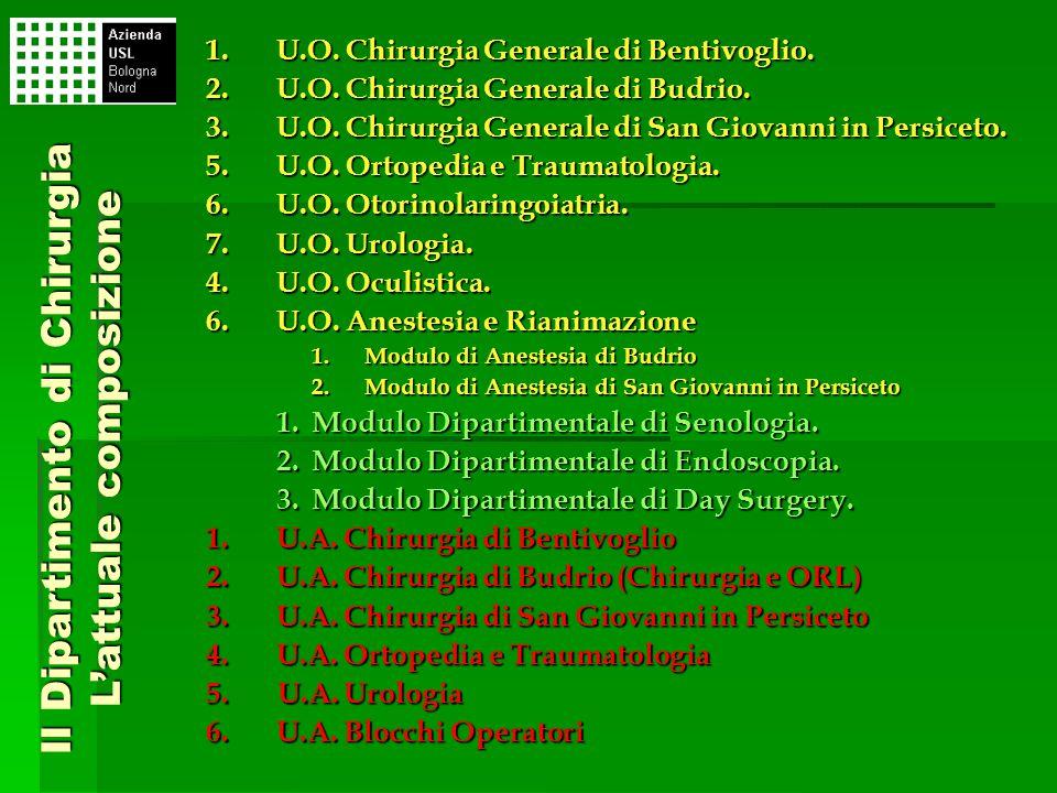 Il Dipartimento di Chirurgia L'attuale composizione 1.U.O. Chirurgia Generale di Bentivoglio. 2.U.O. Chirurgia Generale di Budrio. 3.U.O. Chirurgia Ge