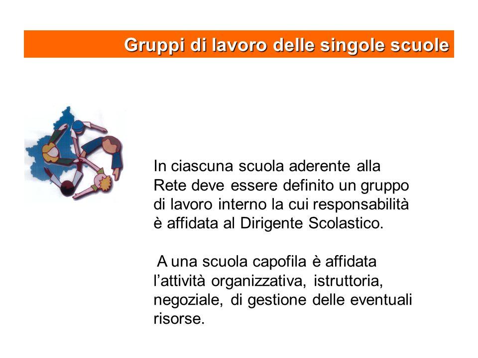 Gruppi di lavoro delle singole scuole In ciascuna scuola aderente alla Rete deve essere definito un gruppo di lavoro interno la cui responsabilità è affidata al Dirigente Scolastico.