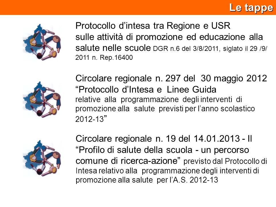 """Circolare regionale n. 297 del 30 maggio 2012 """"Protocollo d'Intesa e Linee Guida relative alla programmazione degli interventi di promozione alla salu"""