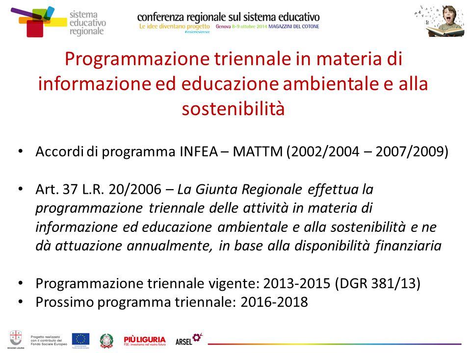 www.ambienteinliguria.it