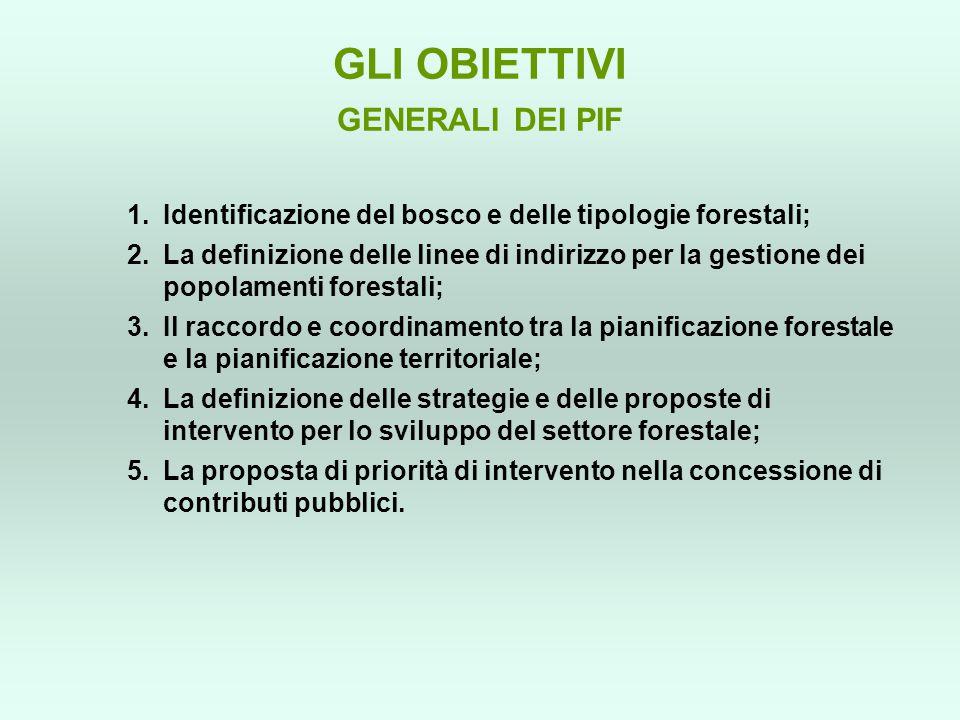 GLI OBIETTIVI GENERALI DEI PIF 1.Identificazione del bosco e delle tipologie forestali; 2.La definizione delle linee di indirizzo per la gestione dei