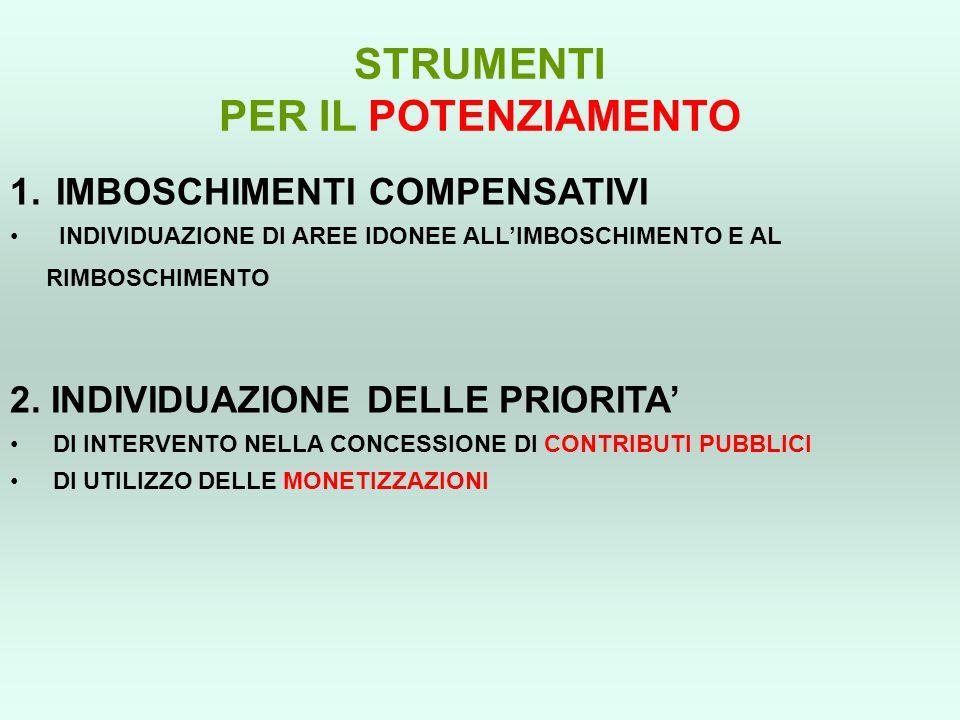 STRUMENTI PER IL POTENZIAMENTO 1. IMBOSCHIMENTI COMPENSATIVI INDIVIDUAZIONE DI AREE IDONEE ALL'IMBOSCHIMENTO E AL RIMBOSCHIMENTO 2. INDIVIDUAZIONE DEL