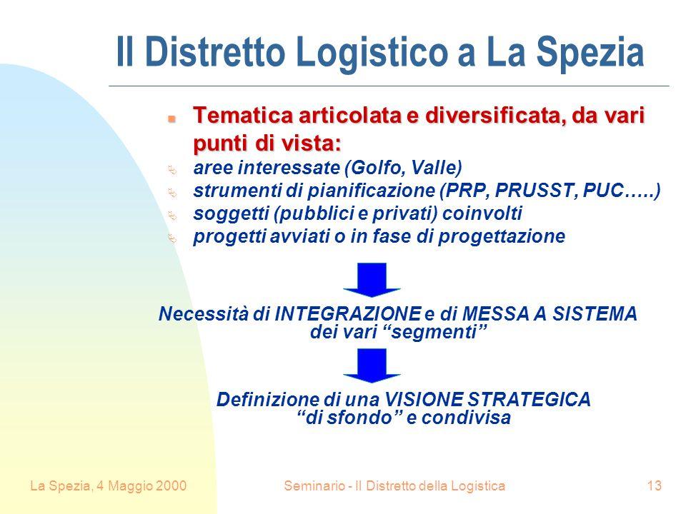 La Spezia, 4 Maggio 2000Seminario - Il Distretto della Logistica13 Il Distretto Logistico a La Spezia n Tematica articolata e diversificata, da vari punti di vista:  aree interessate (Golfo, Valle)  strumenti di pianificazione (PRP, PRUSST, PUC…..)  soggetti (pubblici e privati) coinvolti  progetti avviati o in fase di progettazione Necessità di INTEGRAZIONE e di MESSA A SISTEMA dei vari segmenti Definizione di una VISIONE STRATEGICA di sfondo e condivisa