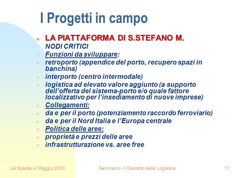 La Spezia, 4 Maggio 2000Seminario - Il Distretto della Logistica17 n LA PIATTAFORMA DI S.STEFANO M.