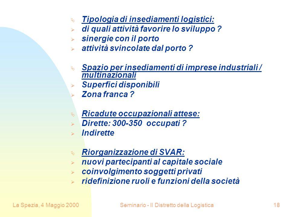 La Spezia, 4 Maggio 2000Seminario - Il Distretto della Logistica18  Tipologia di insediamenti logistici:  di quali attività favorire lo sviluppo .