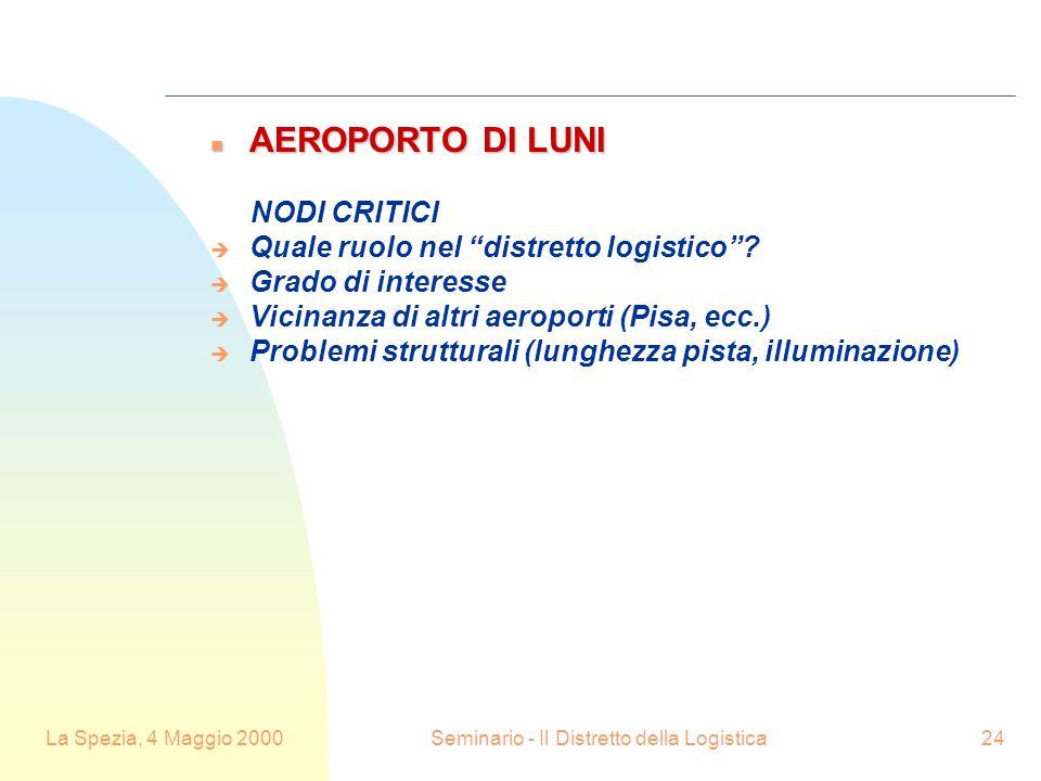 La Spezia, 4 Maggio 2000Seminario - Il Distretto della Logistica24 n AEROPORTO DI LUNI NODI CRITICI  Quale ruolo nel distretto logistico .