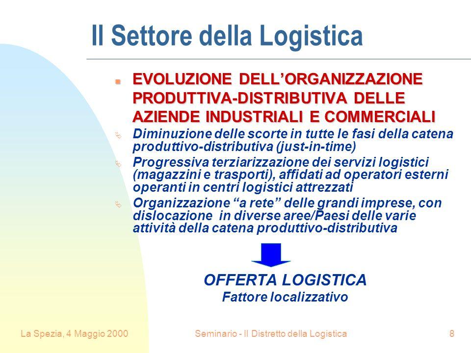 La Spezia, 4 Maggio 2000Seminario - Il Distretto della Logistica8 Il Settore della Logistica n EVOLUZIONE DELL'ORGANIZZAZIONE PRODUTTIVA-DISTRIBUTIVA DELLE AZIENDE INDUSTRIALI E COMMERCIALI  Diminuzione delle scorte in tutte le fasi della catena produttivo-distributiva (just-in-time)  Progressiva terziarizzazione dei servizi logistici (magazzini e trasporti), affidati ad operatori esterni operanti in centri logistici attrezzati  Organizzazione a rete delle grandi imprese, con dislocazione in diverse aree/Paesi delle varie attività della catena produttivo-distributiva OFFERTA LOGISTICA Fattore localizzativo