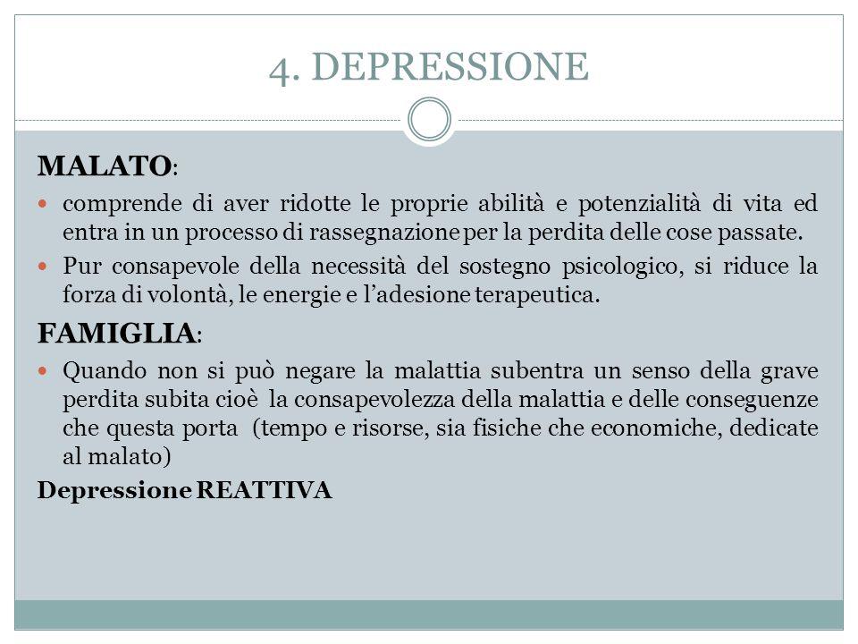 4. DEPRESSIONE MALATO : comprende di aver ridotte le proprie abilità e potenzialità di vita ed entra in un processo di rassegnazione per la perdita de