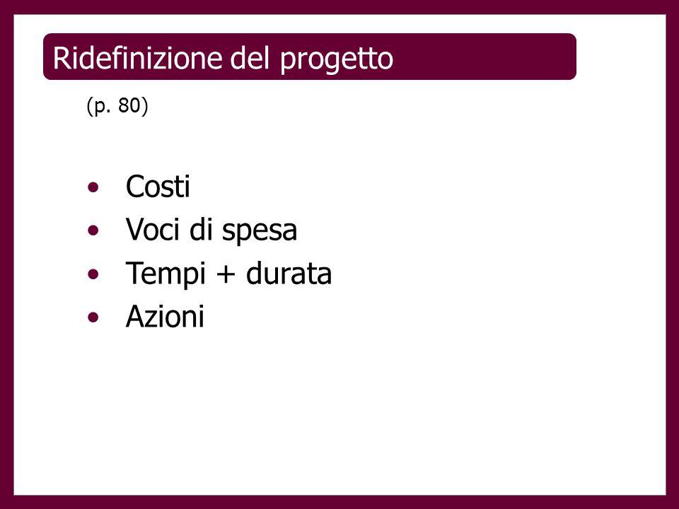 Ridefinizione del progetto (p. 80) Costi Voci di spesa Tempi + durata Azioni