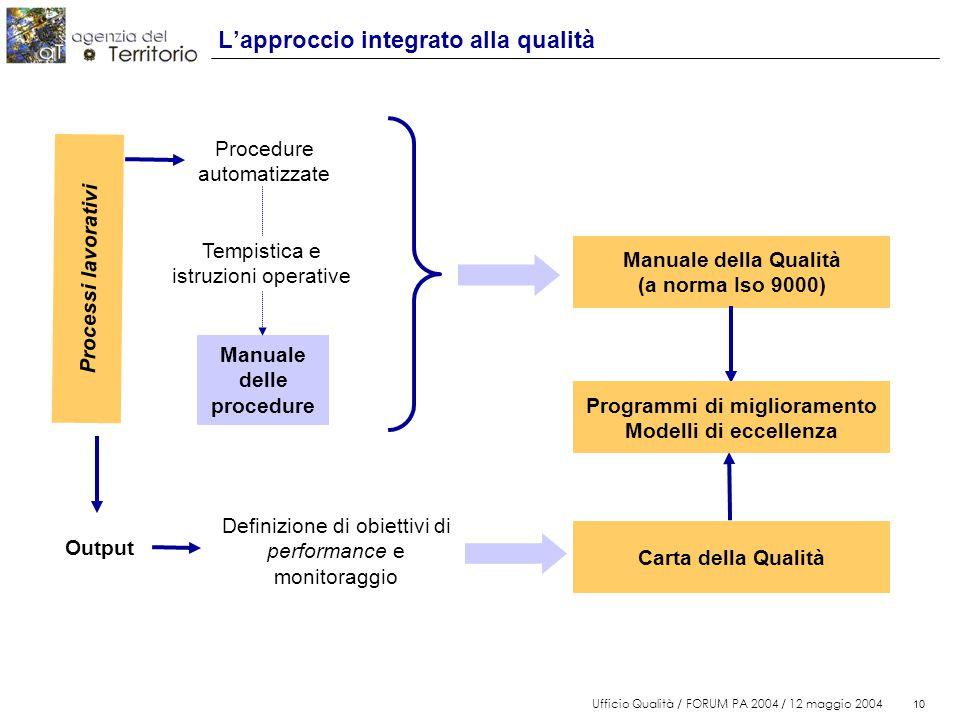 10 Ufficio Qualità / FORUM PA 2004 / 12 maggio 2004 10 L'approccio integrato alla qualità Processi lavorativi Output Procedure automatizzate Manuale d