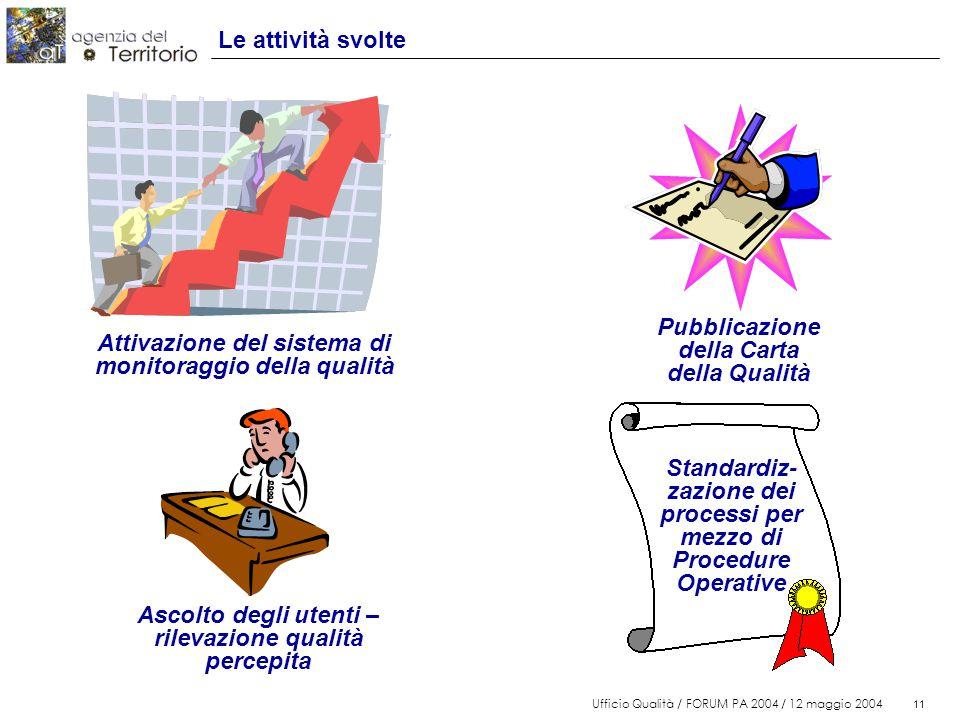 11 Ufficio Qualità / FORUM PA 2004 / 12 maggio 2004 11 Le attività svolte Pubblicazione della Carta della Qualità Attivazione del sistema di monitoraggio della qualità Standardiz- zazione dei processi per mezzo di Procedure Operative Ascolto degli utenti – rilevazione qualità percepita