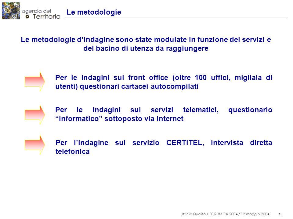15 Ufficio Qualità / FORUM PA 2004 / 12 maggio 2004 15 Le metodologie Per le indagini sul front office (oltre 100 uffici, migliaia di utenti) question