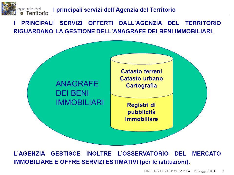 3 Ufficio Qualità / FORUM PA 2004 / 12 maggio 2004 3 I principali servizi dell'Agenzia del Territorio ANAGRAFE DEI BENI IMMOBILIARI Registri di pubbli