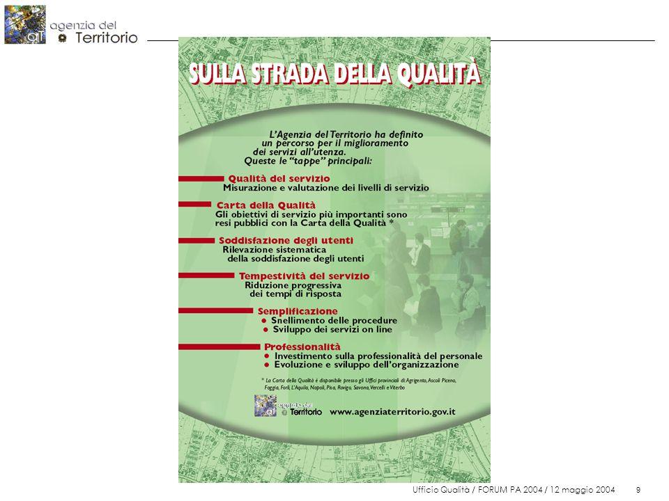 9 Ufficio Qualità / FORUM PA 2004 / 12 maggio 2004 9