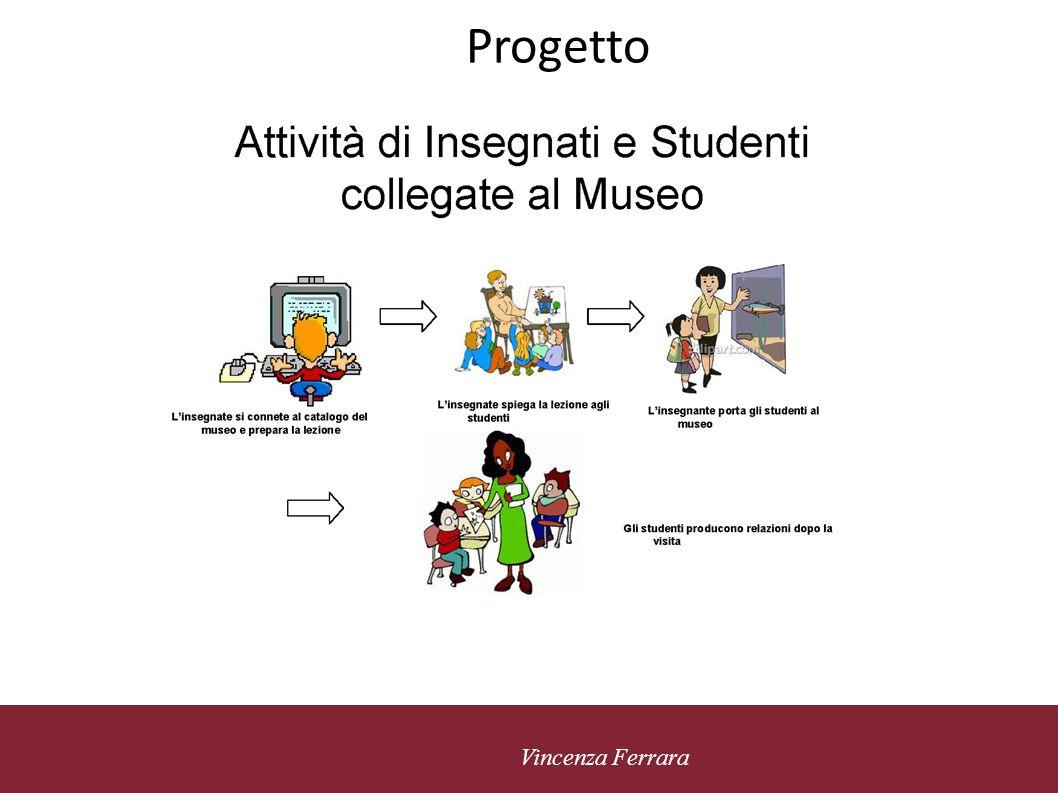 5 novembre 2010 16 maggio 2012 – Didamatica 2012 Vincenza Ferrara – Sonia Sapia Progetto Lezioni e materiale degli studenti Lezione