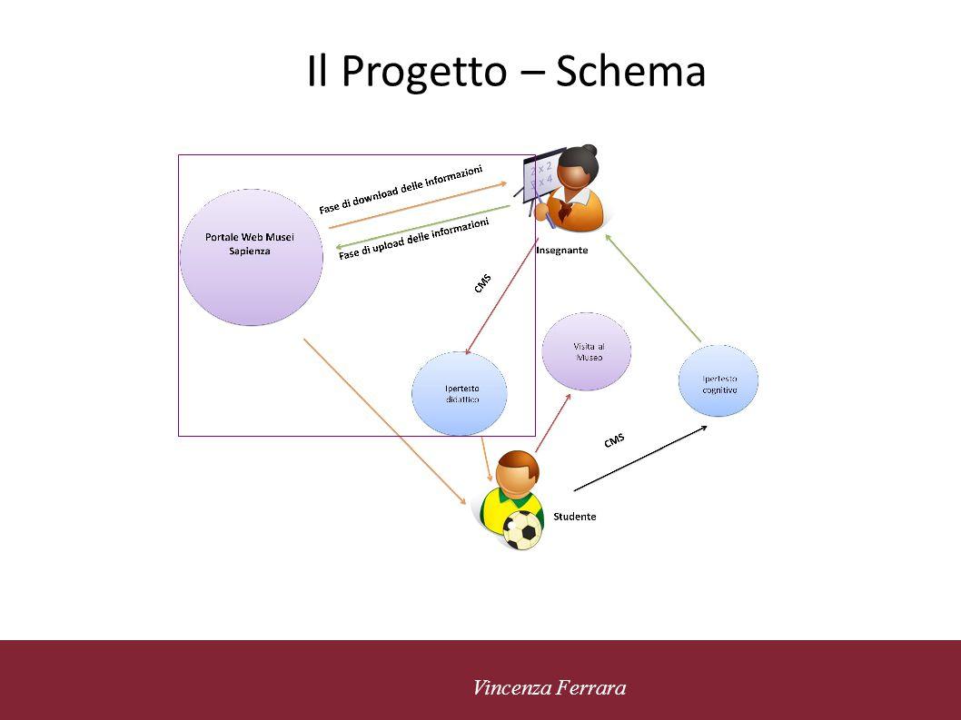 5 novembre 2010 Vincenza Ferrara PROGETTO Percorsi Personalizzati Produzione Ipertesti