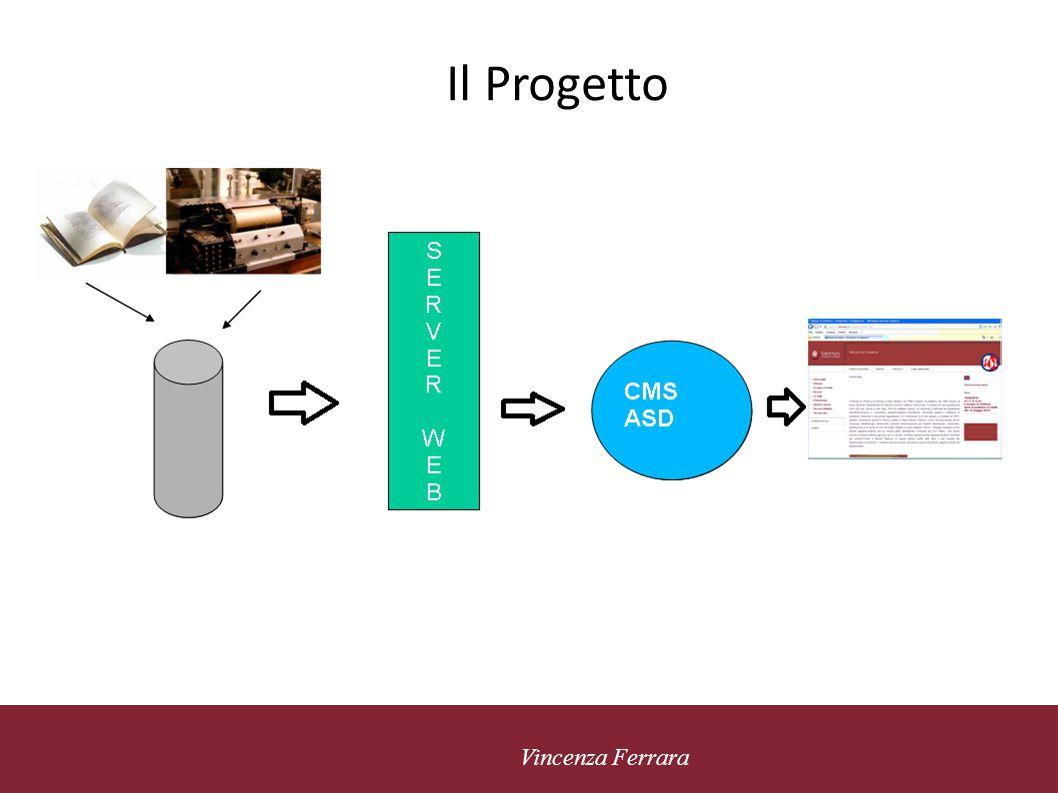 Schema di funzionamento Produzione automatica di pagine WEB a partire dai contenuti
