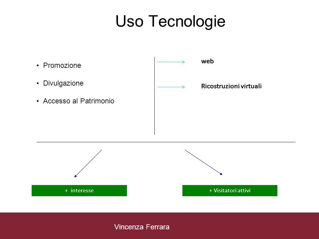 5 novembre 2010 Tecnologie ScuolaMusei Laboratori Informaticicataloghi/applicazioni LIMonline Vincenza Ferrara