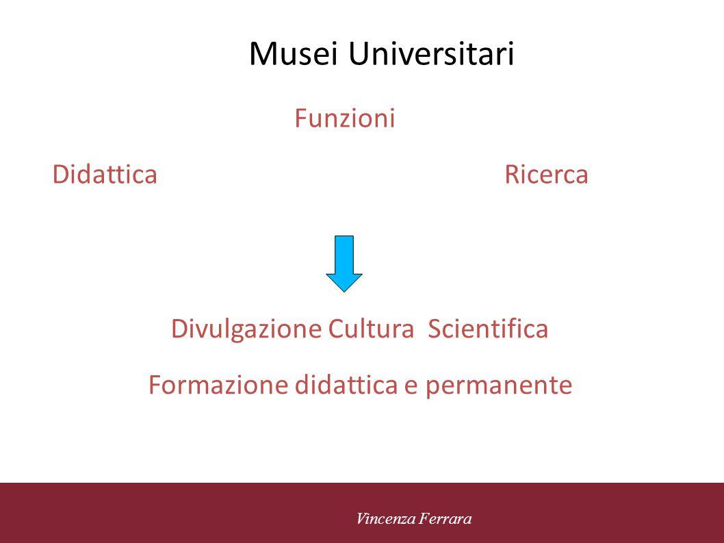 5 novembre 2010 Vincenza Ferrara Nuovo Ruolo dei Musei Tecnologie - Ridefinizione Contenuti Comunicazione