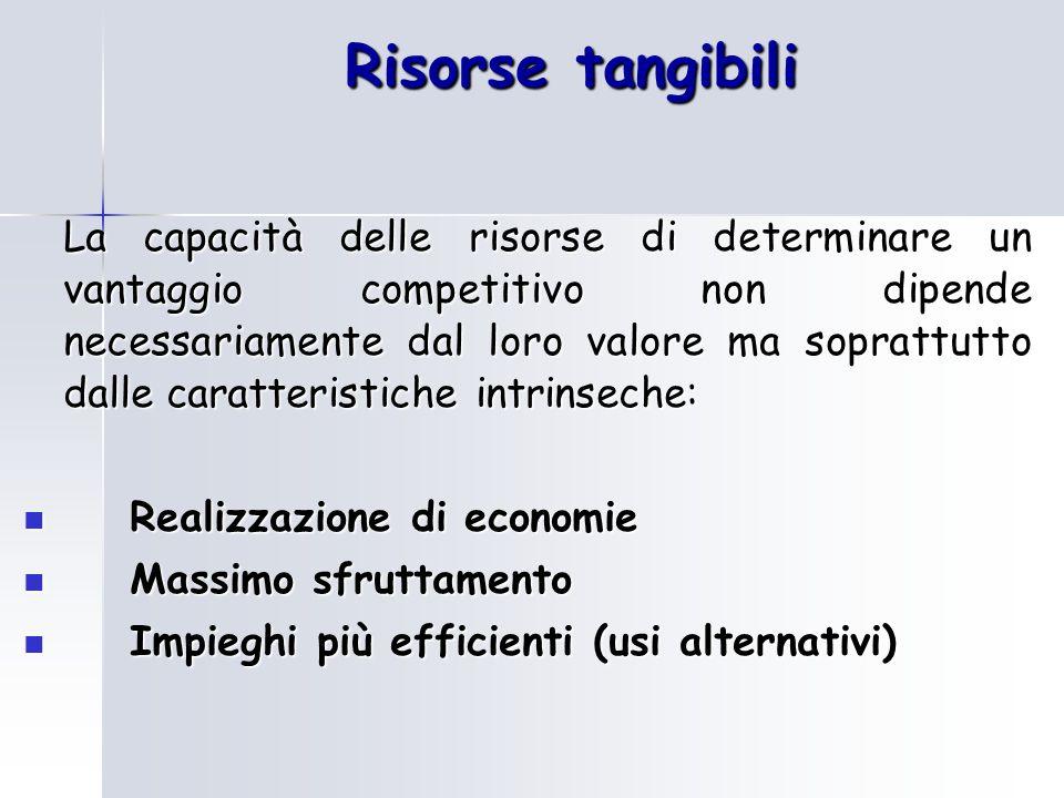 Risorse tangibili La capacità delle risorse di determinare un vantaggio competitivo non dipende necessariamente dal loro valore ma soprattutto dalle c