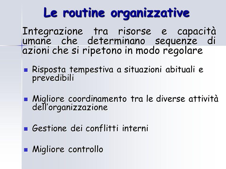Le routine organizzative Risposta tempestiva a situazioni abituali e prevedibili Risposta tempestiva a situazioni abituali e prevedibili Migliore coor