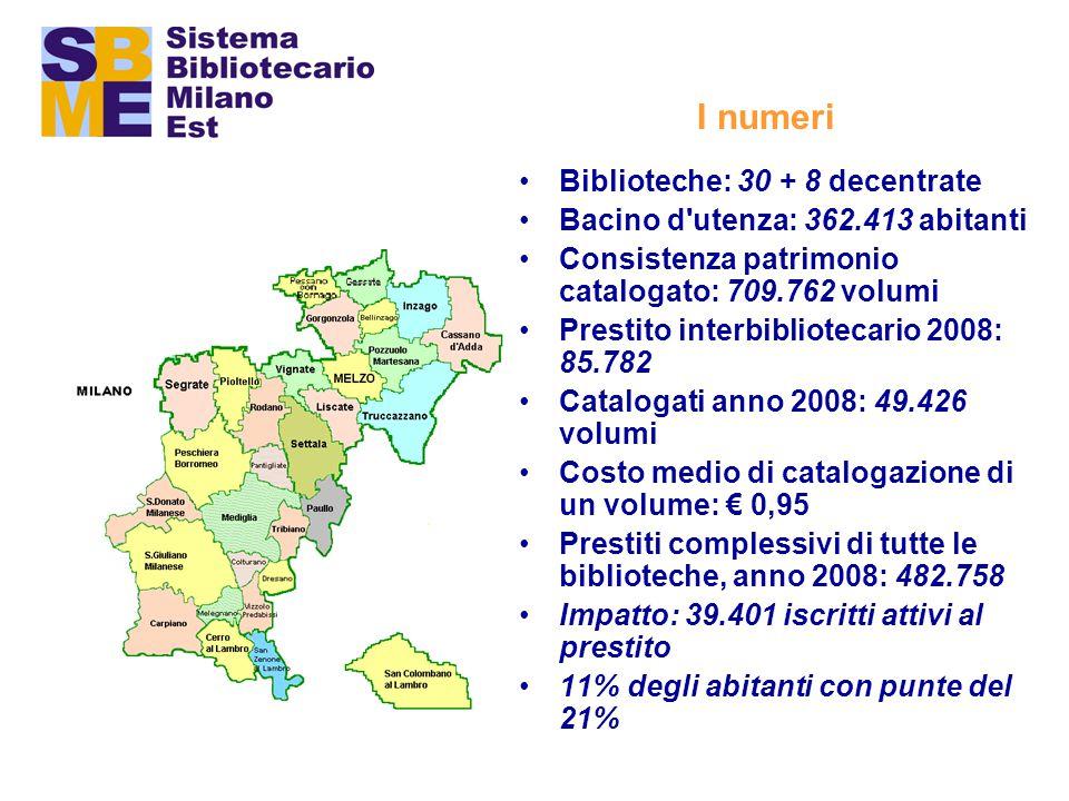I numeri Biblioteche: 30 + 8 decentrate Bacino d'utenza: 362.413 abitanti Consistenza patrimonio catalogato: 709.762 volumi Prestito interbibliotecari